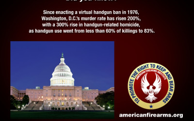 What happened when Washington DC Banned Guns