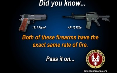 Gun Rate of Fire