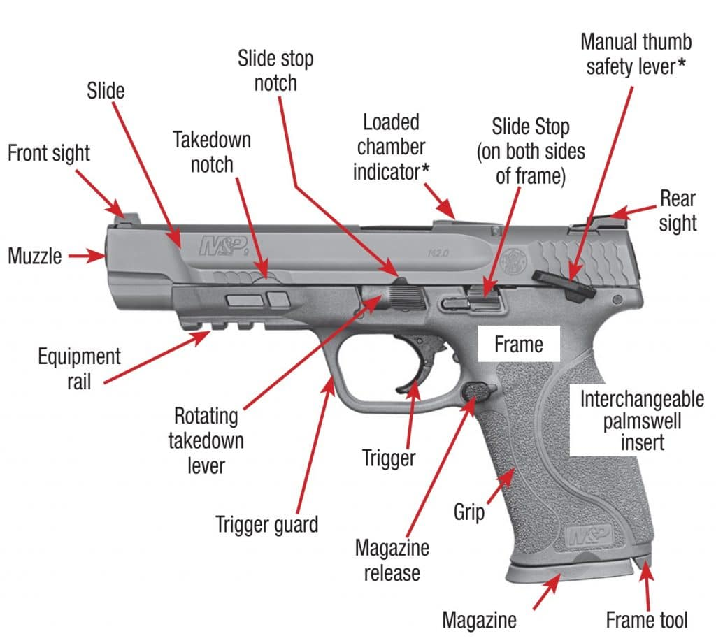 S&W M&P M2.0 features