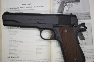 Best 1911s - Cover
